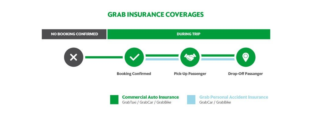 01_inforgraphic_insurans_coverage-2-1024x381
