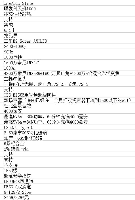 สเปค OnePlus 8